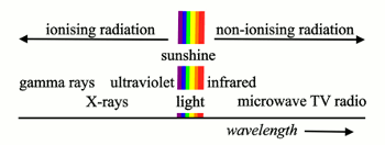 radiationSpectrum.png