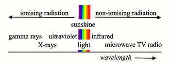radiationSpectrum.png